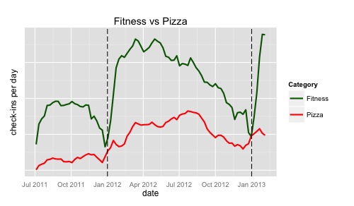 Fitness-pizza-500px